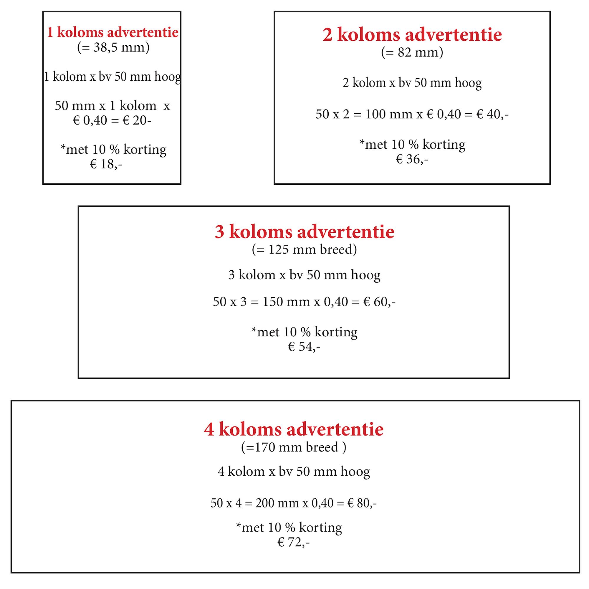 Drukkerij Hekkema - Zuidhorn - Advertentietarieven